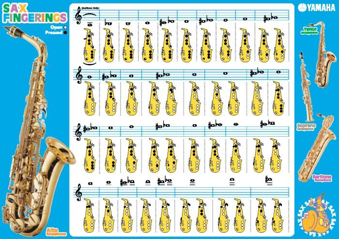 grebstabel-saxofoner